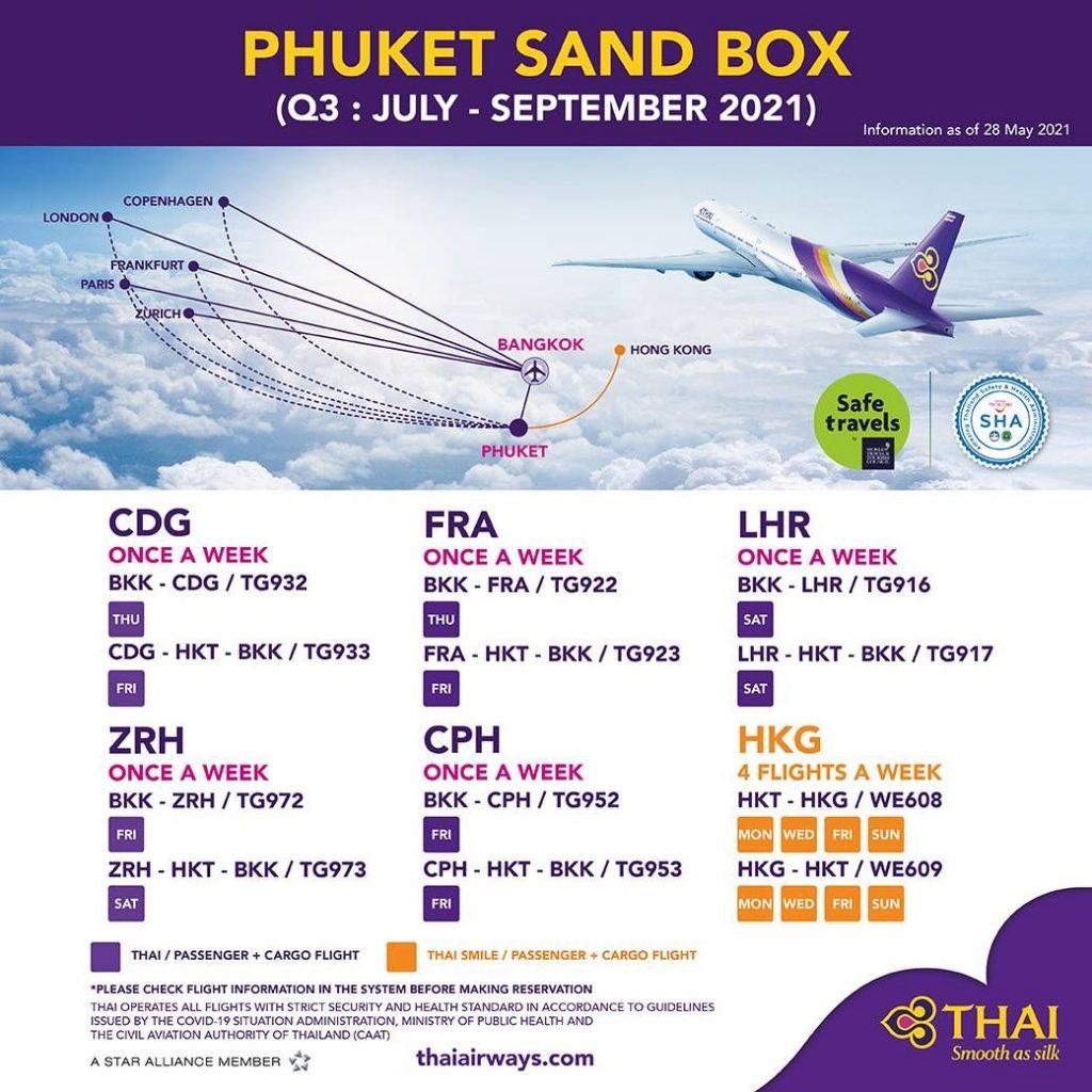 การบินไทย เปิด 5 เส้นทาง
